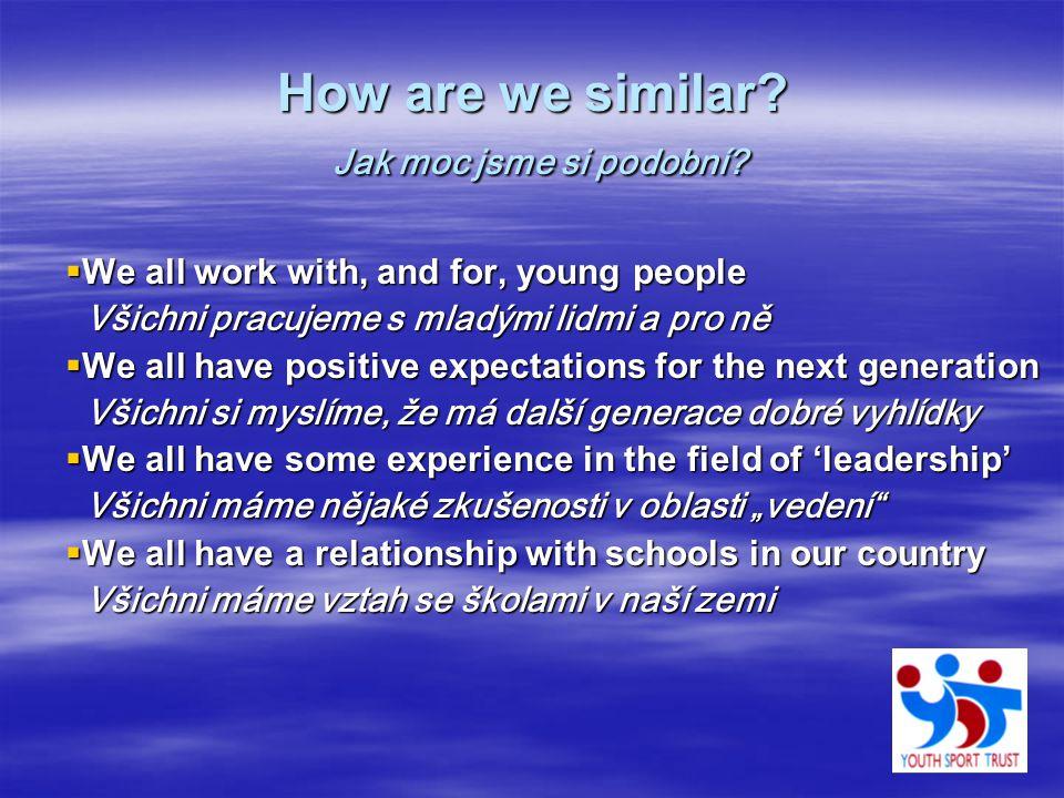 How are we similar? Jak moc jsme si podobní?  We all work with, and for, young people Všichni pracujeme s mladými lidmi a pro ně Všichni pracujeme s