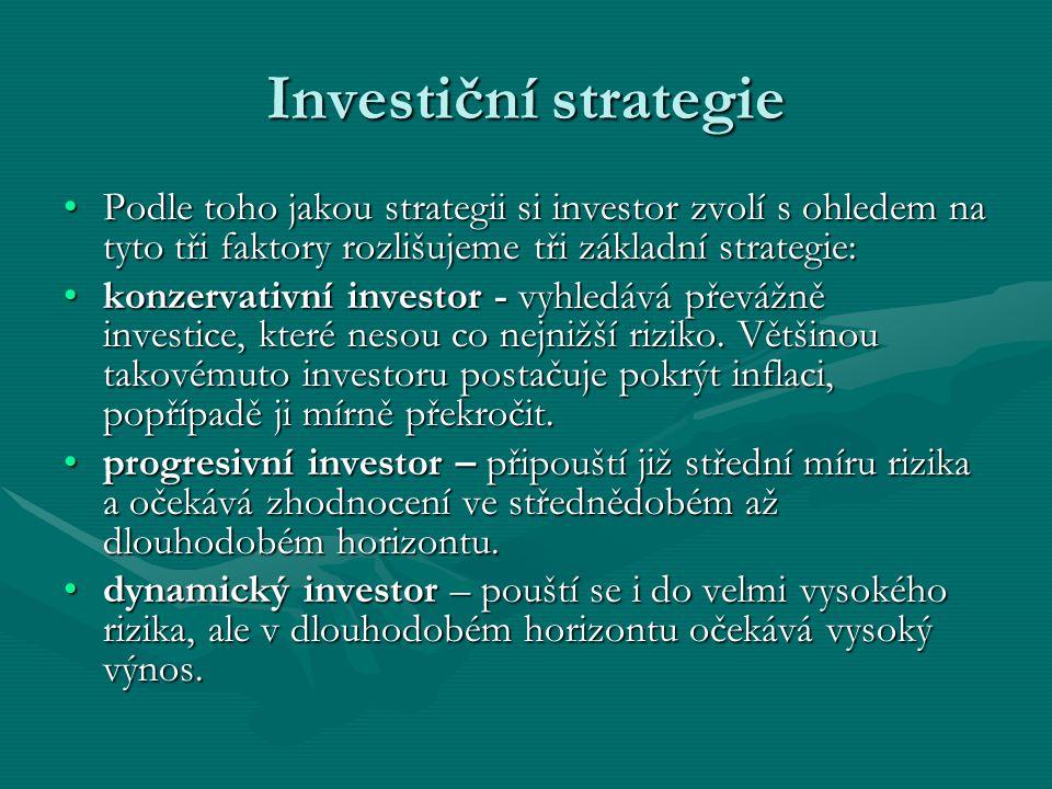 Investiční strategie Podle toho jakou strategii si investor zvolí s ohledem na tyto tři faktory rozlišujeme tři základní strategie:Podle toho jakou strategii si investor zvolí s ohledem na tyto tři faktory rozlišujeme tři základní strategie: konzervativní investor - vyhledává převážně investice, které nesou co nejnižší riziko.
