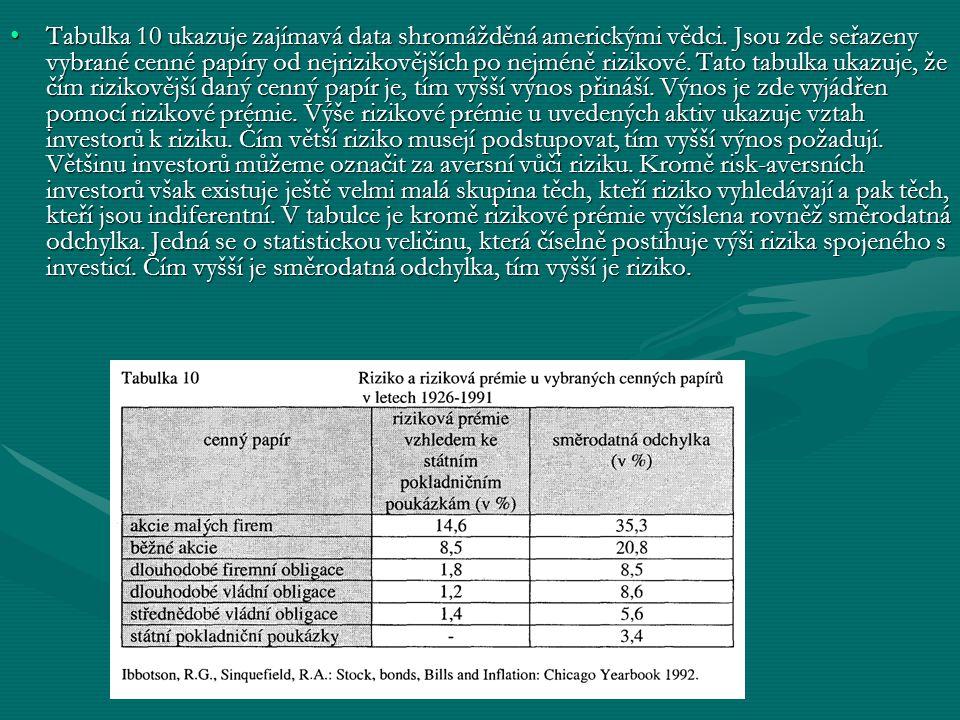 Tabulka 10 ukazuje zajímavá data shromážděná americkými vědci.