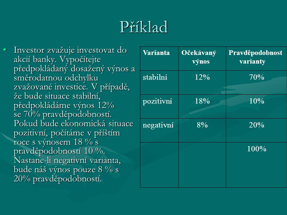 Příklad Investor zvažuje investovat do akcií banky.