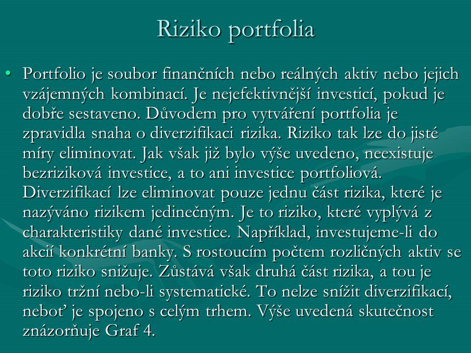 Riziko portfolia Portfolio je soubor finančních nebo reálných aktiv nebo jejich vzájemných kombinací.