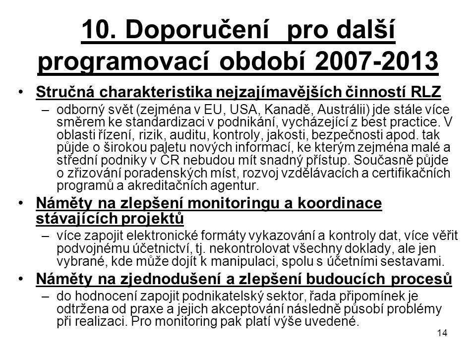 14 10. Doporučení pro další programovací období 2007-2013 Stručná charakteristika nejzajímavějších činností RLZ –odborný svět (zejména v EU, USA, Kana