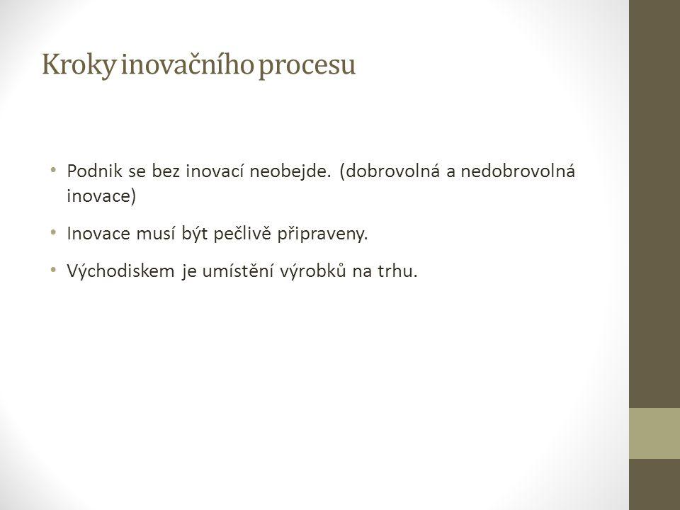Kroky inovačního procesu Podnik se bez inovací neobejde. (dobrovolná a nedobrovolná inovace) Inovace musí být pečlivě připraveny. Východiskem je umíst