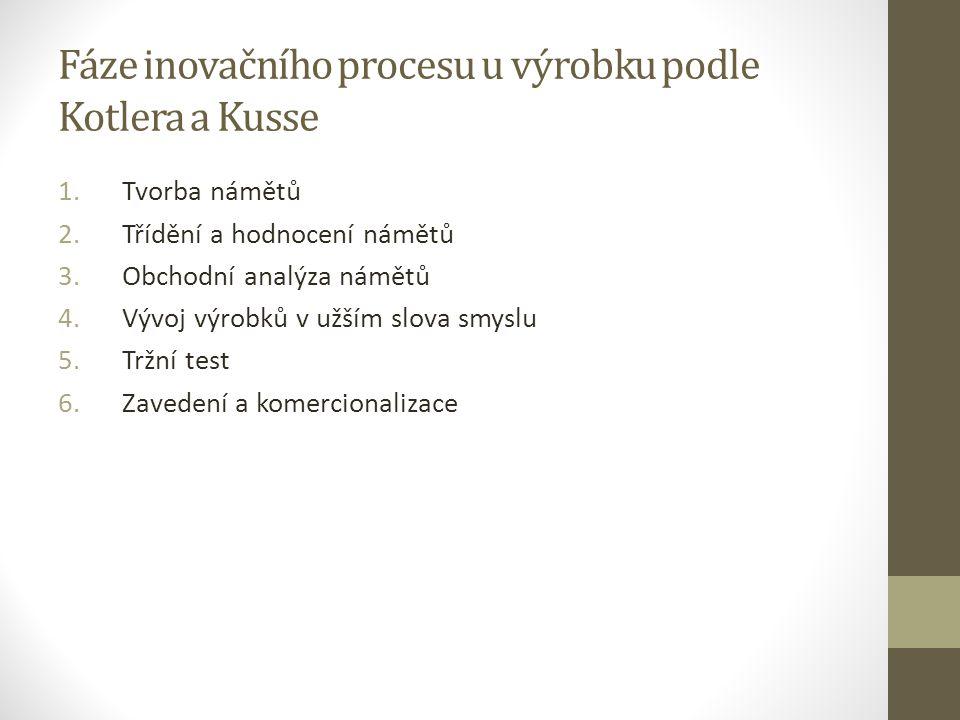 Fáze inovačního procesu u výrobku podle Kotlera a Kusse 1.Tvorba námětů 2.Třídění a hodnocení námětů 3.Obchodní analýza námětů 4.Vývoj výrobků v užším