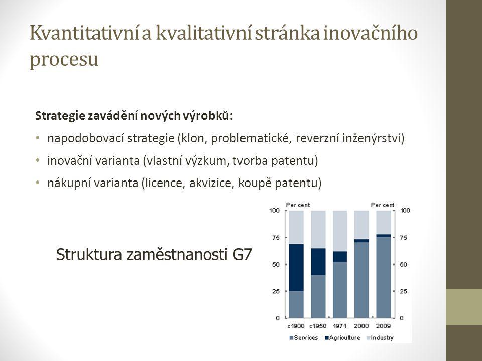 Kvantitativní a kvalitativní stránka inovačního procesu Strategie zavádění nových výrobků: napodobovací strategie (klon, problematické, reverzní inžen