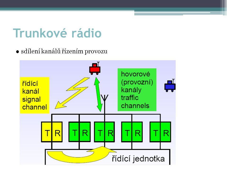Trunkové rádio ● sdílení kanálů řízením provozu