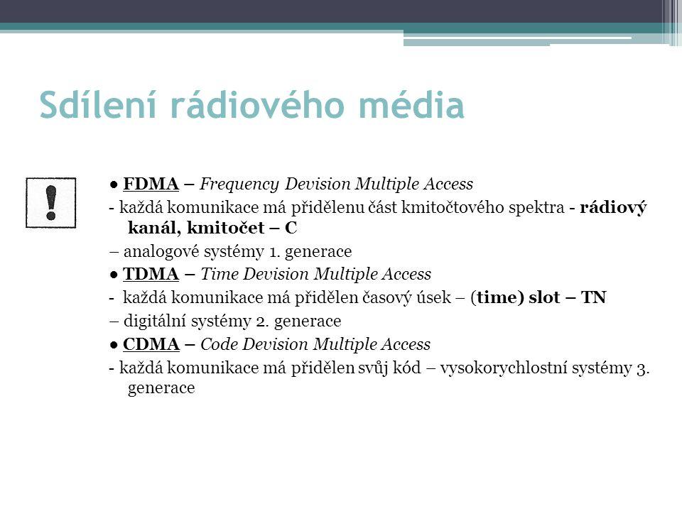 Sdílení rádiového média ● FDMA – Frequency Devision Multiple Access - každá komunikace má přidělenu část kmitočtového spektra - rádiový kanál, kmitočet – C – analogové systémy 1.