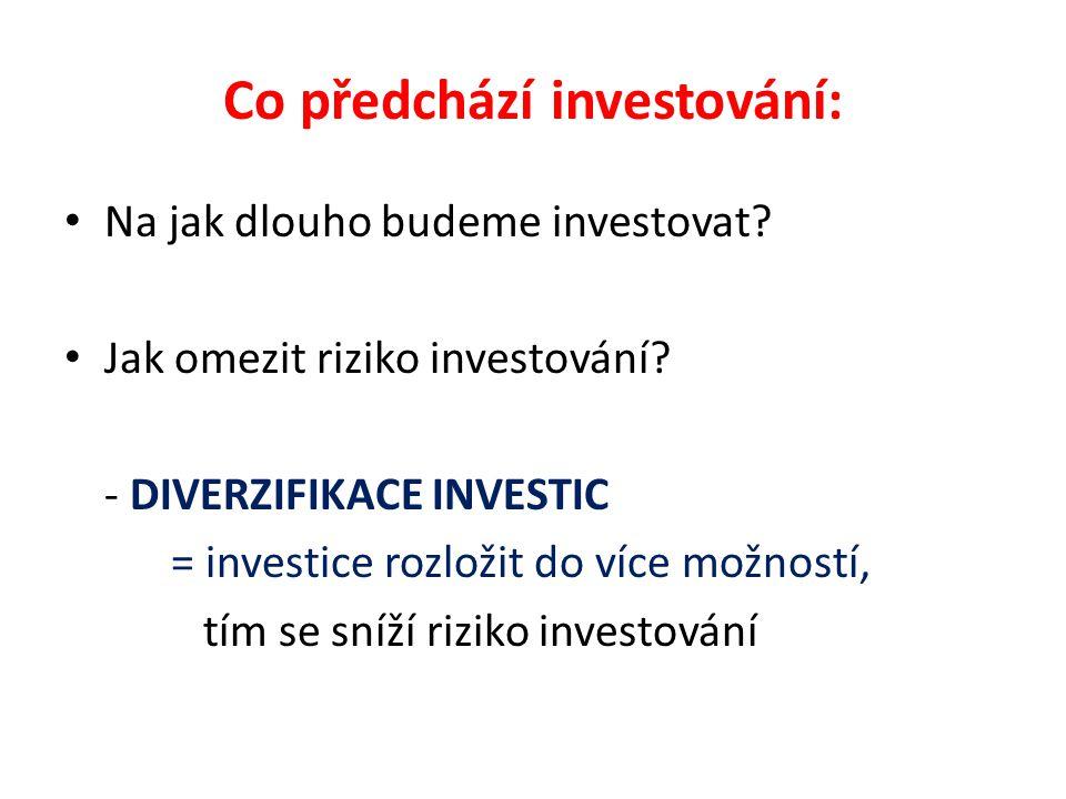 Co předchází investování: Na jak dlouho budeme investovat.