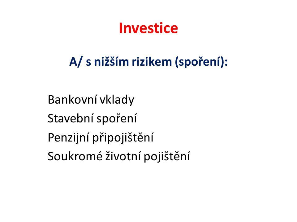Investice A/ s nižším rizikem (spoření): Bankovní vklady Stavební spoření Penzijní připojištění Soukromé životní pojištění
