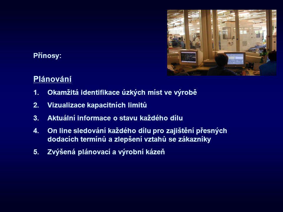 Přínosy: Plánování 1.Okamžitá identifikace úzkých míst ve výrobě 2.Vizualizace kapacitních limitů 3.Aktuální informace o stavu každého dílu 4.On line