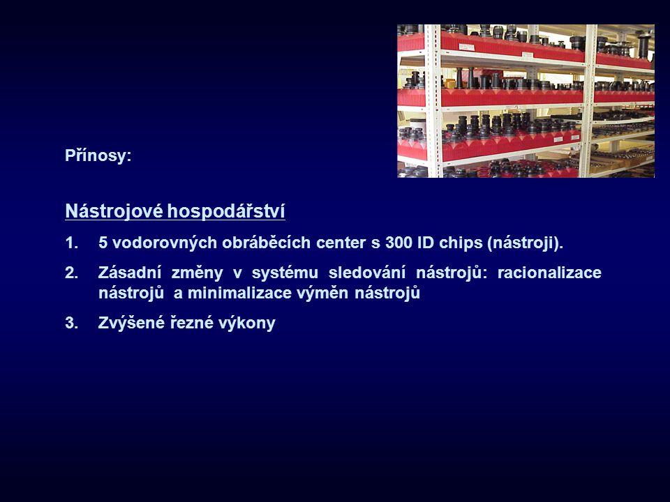 Přínosy: Nástrojové hospodářství 1.5 vodorovných obráběcích center s 300 ID chips (nástroji). 2.Zásadní změny v systému sledování nástrojů: racionaliz
