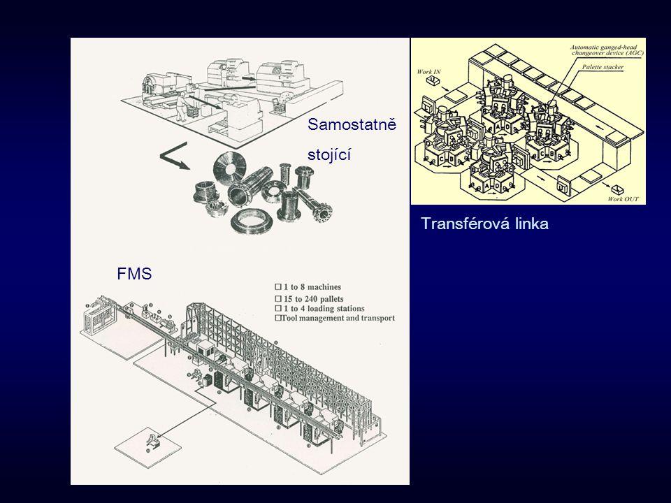 FMS Mazak European plant slavnostně otevřen v roce 1987 Výrobní závod Mazak Europe -Nejpokrokovější výrobní závod v Evropě – - nasazení FMS & CIM -
