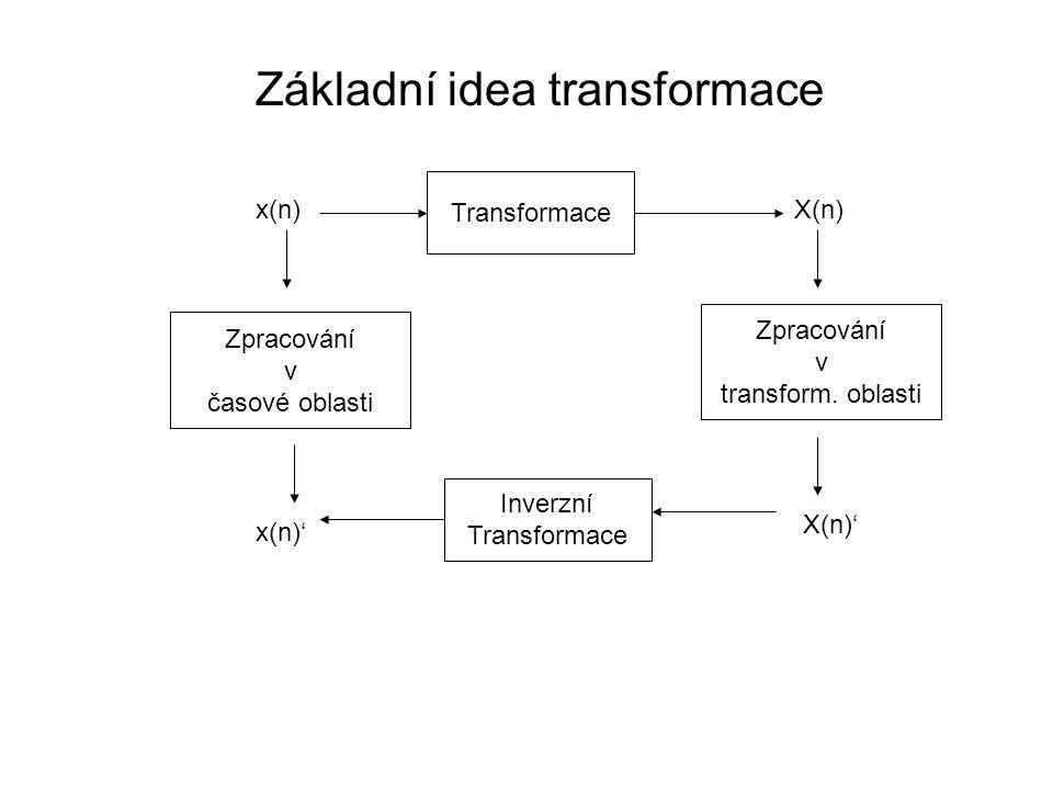 Spojitá Fourierova transformace Diskrétní Fourierova transformace (exponenciální tvar) Diskrétní Fourierova transformace (goniometrický tvar) k – index DFT ve frekvenční oblasti, k=1,2,…,N-1
