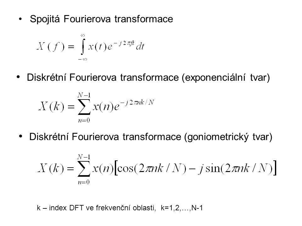 Každá hodnota X(m) je určená součtem součinů vstupních vzorků s hodnotami komplexní sinusoidy cos(Φ)-jsin(Φ).