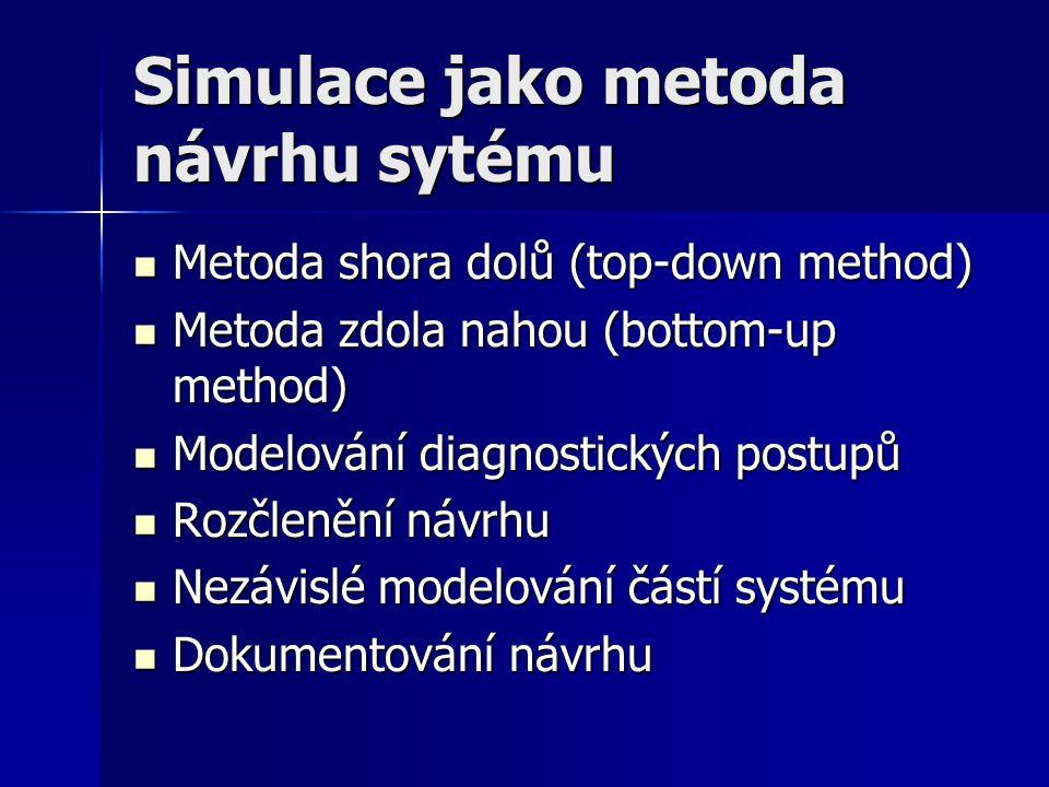 Simulace jako metoda návrhu sytému Metoda shora dolů (top-down method) Metoda shora dolů (top-down method) Metoda zdola nahou (bottom-up method) Metod