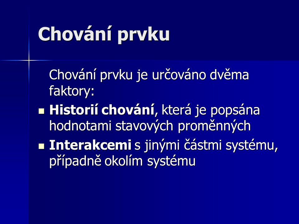 Chování prvku Chování prvku je určováno dvěma faktory: Historií chování, která je popsána hodnotami stavových proměnných Historií chování, která je po