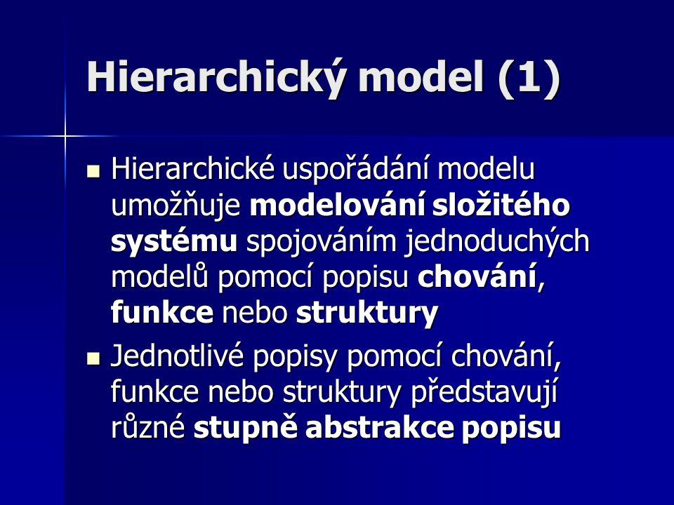 Hierarchický model (2) Stupeň abstrakce popisu není ve vztahu k hierarchickému umístění dílčího modelu Stupeň abstrakce popisu není ve vztahu k hierarchickému umístění dílčího modelu Dílčí model popsaný chováním, funkcí nebo strukturou může být umístěný vzhledem k hierarchickému uspořádání složitějšího modelu libovolně Dílčí model popsaný chováním, funkcí nebo strukturou může být umístěný vzhledem k hierarchickému uspořádání složitějšího modelu libovolně