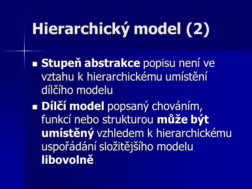 Hierarchický model (2) Stupeň abstrakce popisu není ve vztahu k hierarchickému umístění dílčího modelu Stupeň abstrakce popisu není ve vztahu k hierar