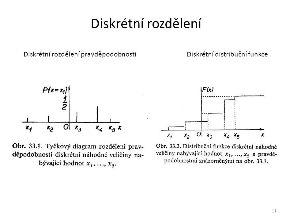 Diskrétní rozdělení 11 Diskrétní rozdělení pravděpodobnostiDiskrétní distribuční funkce