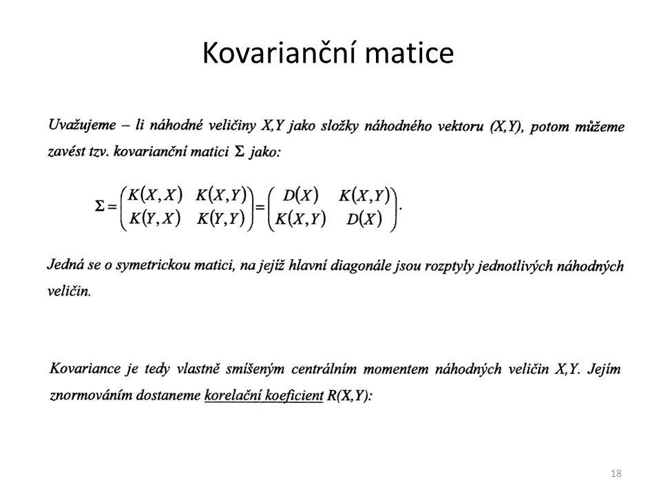 Kovarianční matice 18