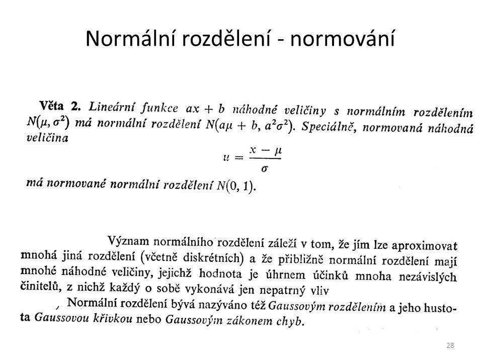 Normální rozdělení - normování 28