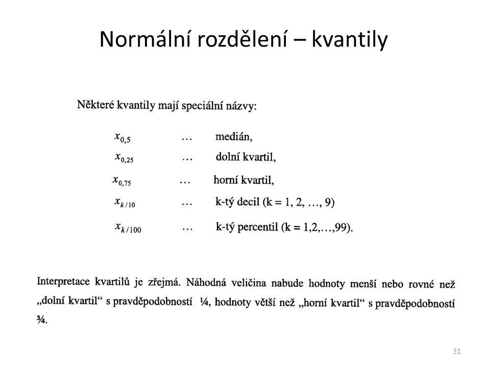 Normální rozdělení – kvantily 31