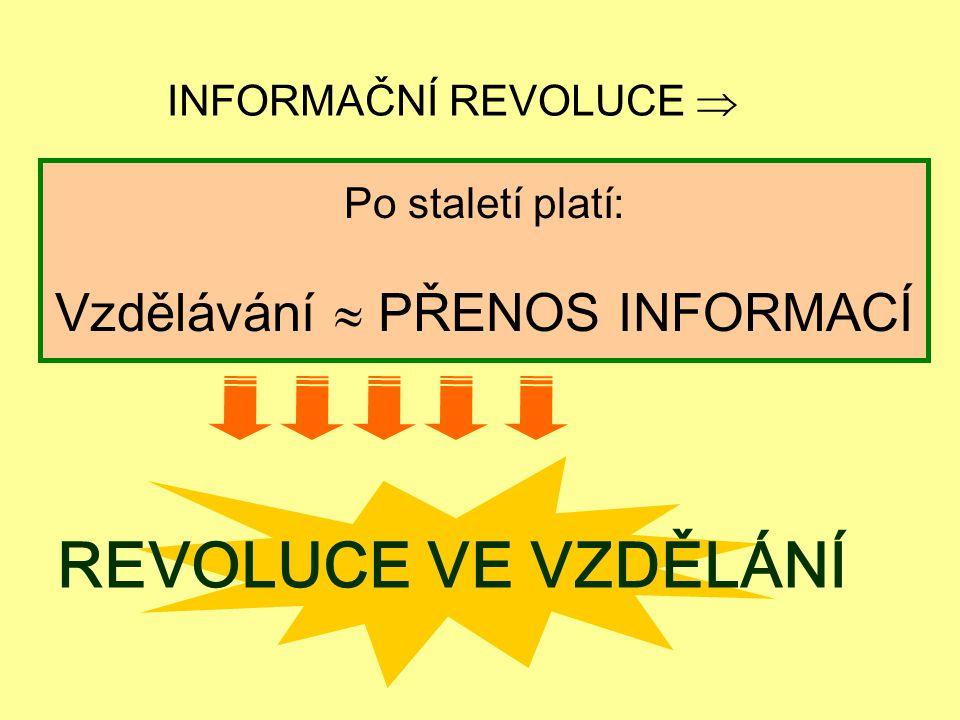 Jindřichův Hradec, 1.-3.7.2002, Danuse.Bauerova@vsb.cz12 INFORMAČNÍ REVOLUCE  Po staletí platí: Vzdělávání  PŘENOS INFORMACÍ REVOLUCE VE VZDĚLÁNÍ