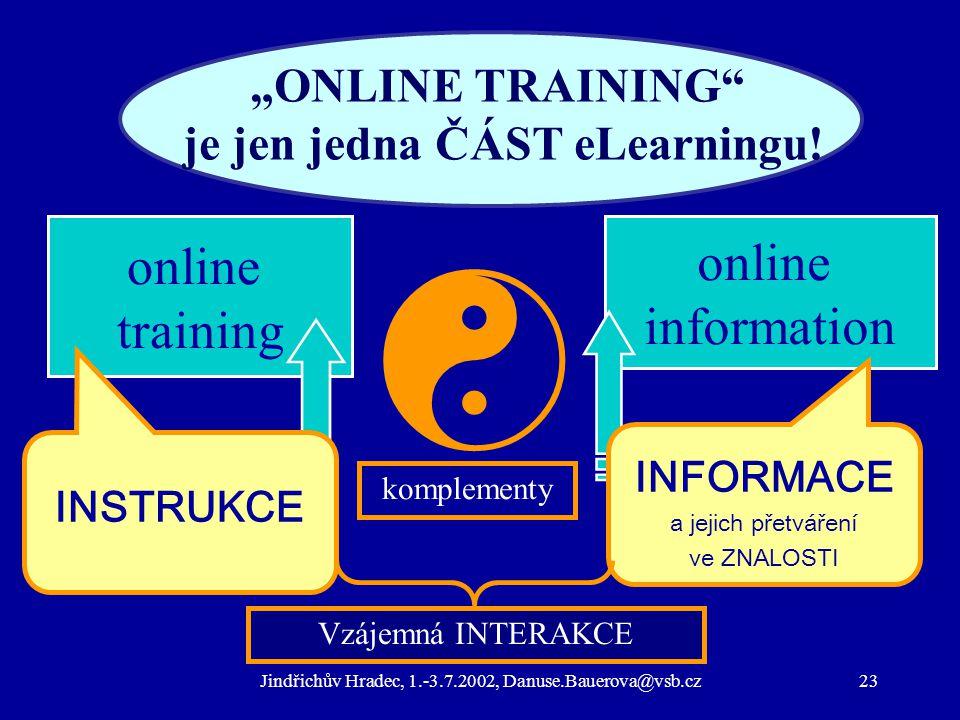"""Jindřichův Hradec, 1.-3.7.2002, Danuse.Bauerova@vsb.cz23 """"ONLINE TRAINING"""" je jen jedna ČÁST eLearningu! online training online information  kompleme"""
