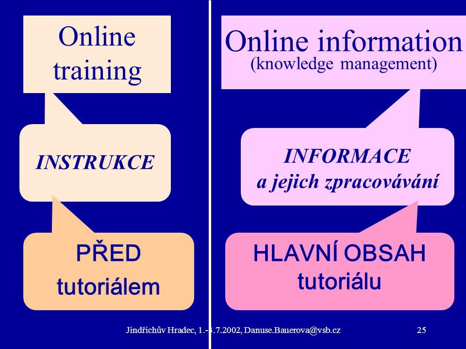 Jindřichův Hradec, 1.-3.7.2002, Danuse.Bauerova@vsb.cz25 Online training Online information (knowledge management) INSTRUKCE INFORMACE a jejich zpraco