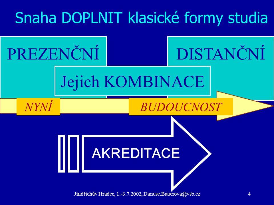 Jindřichův Hradec, 1.-3.7.2002, Danuse.Bauerova@vsb.cz15 NOVÉ ÚLOHY UČITELE Nejde o PŘÍMÉ ODEVZDÁVÁNÍ nových konkrétních informací.