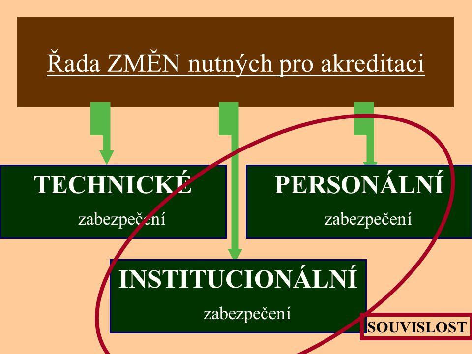 Jindřichův Hradec, 1.-3.7.2002, Danuse.Bauerova@vsb.cz5 Řada ZMĚN nutných pro akreditaci TECHNICKÉ zabezpečení PERSONÁLNÍ zabezpečení INSTITUCIONÁLNÍ zabezpečení SOUVISLOST