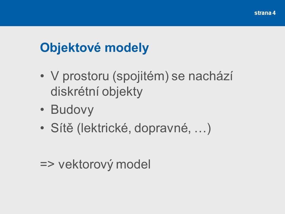 Objektové modely V prostoru (spojitém) se nachází diskrétní objekty Budovy Sítě (lektrické, dopravné, …) => vektorový model strana 4