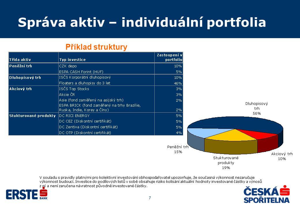 7 Správa aktiv – individuální portfolia V souladu s pravidly platnými pro kolektivní investování obhospodařovatel upozorňuje, že současná výkonnost ne