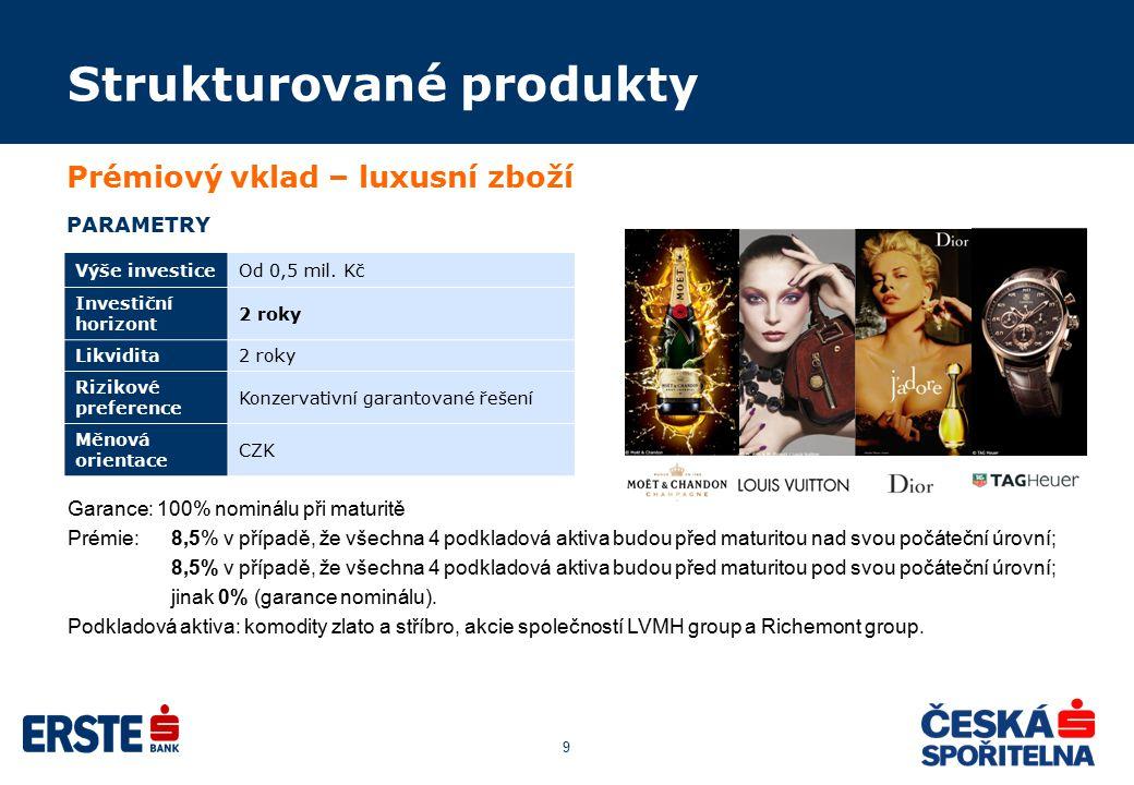 9 Strukturované produkty Prémiový vklad – luxusní zboží PARAMETRY Výše investiceOd 0,5 mil. Kč Investiční horizont 2 roky Likvidita2 roky Rizikové pre