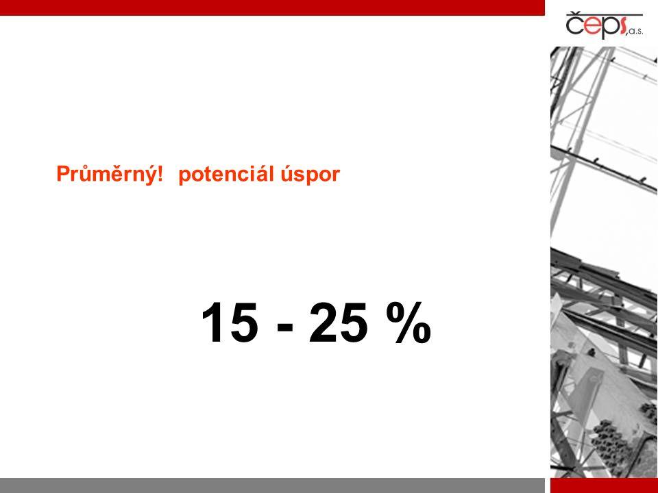 Průměrný! potenciál úspor 15 - 25 %