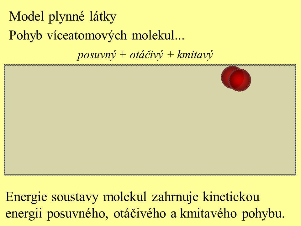 posuvný + otáčivý + kmitavý Model plynné látky Pohyb víceatomových molekul... Energie soustavy molekul zahrnuje kinetickou energii posuvného, otáčivéh