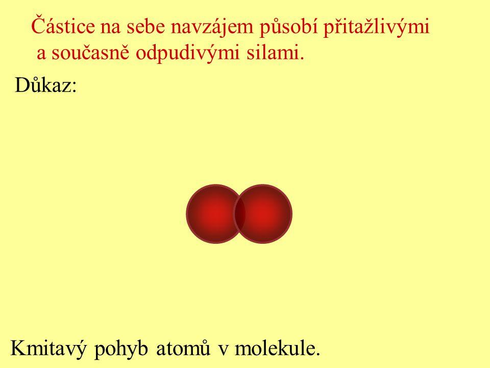 Kmitavý pohyb atomů v molekule. Částice na sebe navzájem působí přitažlivými a současně odpudivými silami. Důkaz: