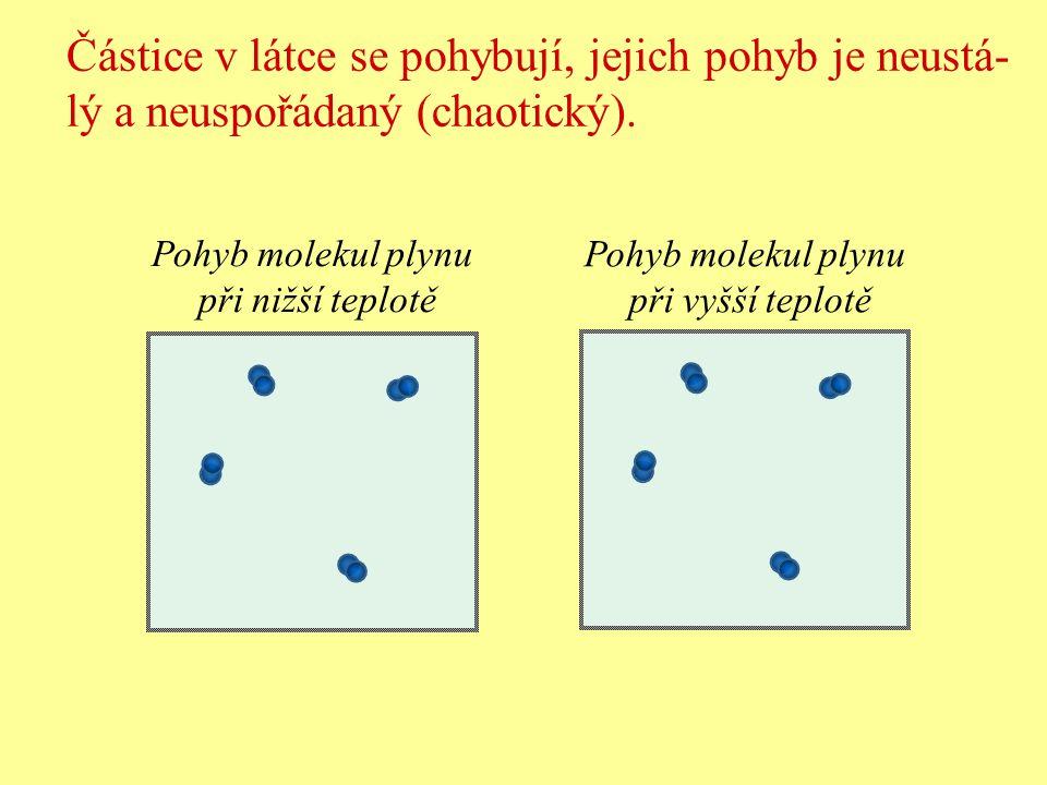 Částice v látce se pohybují, jejich pohyb je neustá- lý a neuspořádaný (chaotický). Pohyb molekul plynu při nižší teplotě Pohyb molekul plynu při vyšš