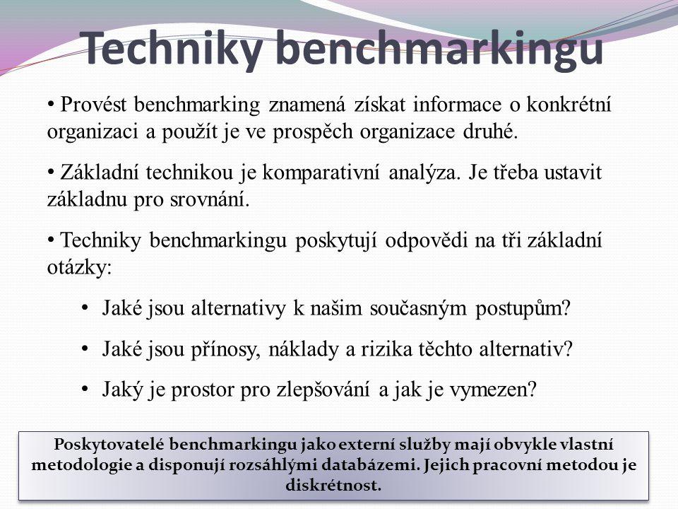 Provést benchmarking znamená získat informace o konkrétní organizaci a použít je ve prospěch organizace druhé. Základní technikou je komparativní anal