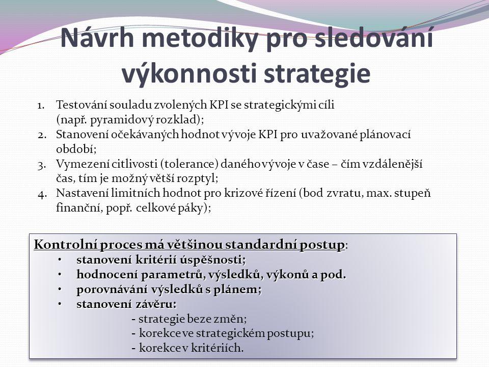 2426283034 1.Testování souladu zvolených KPI se strategickými cíli (např. pyramidový rozklad); 2.Stanovení očekávaných hodnot vývoje KPI pro uvažované