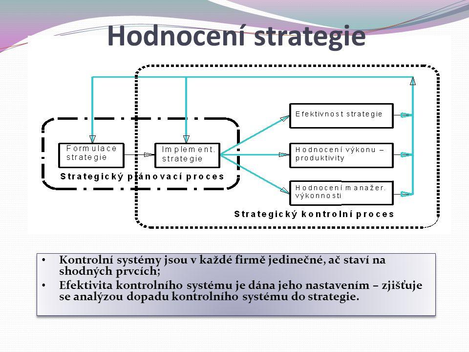 Hodnocení a kontrola strategie Hodnocení strategie se zabývá: posouzením efektivnosti strategie – měření výkonnosti a ustanovení standardů výkonnosti pro celou organizaci, včetně jejích podnikatelských jednotek nebo funkčních oblastí; monitorováním vývoje implementace zvolené strategie; iniciací korekčních opatření zajišťujících soulad formulace a implementace strategie; hodnocením okrajových podmínek ze kterých aktuální strategie vychází: reakce konkurence na danou strategii; důvod změny strategie (chování) konkurence; možné nové impulsy a výzvy; nová identifikovaná rizika.
