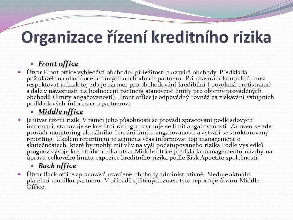 Organizace řízení kreditního rizika Front office Front office Útvar Front office vyhledává obchodní příležitosti a uzavírá obchody. Předkládá požadave