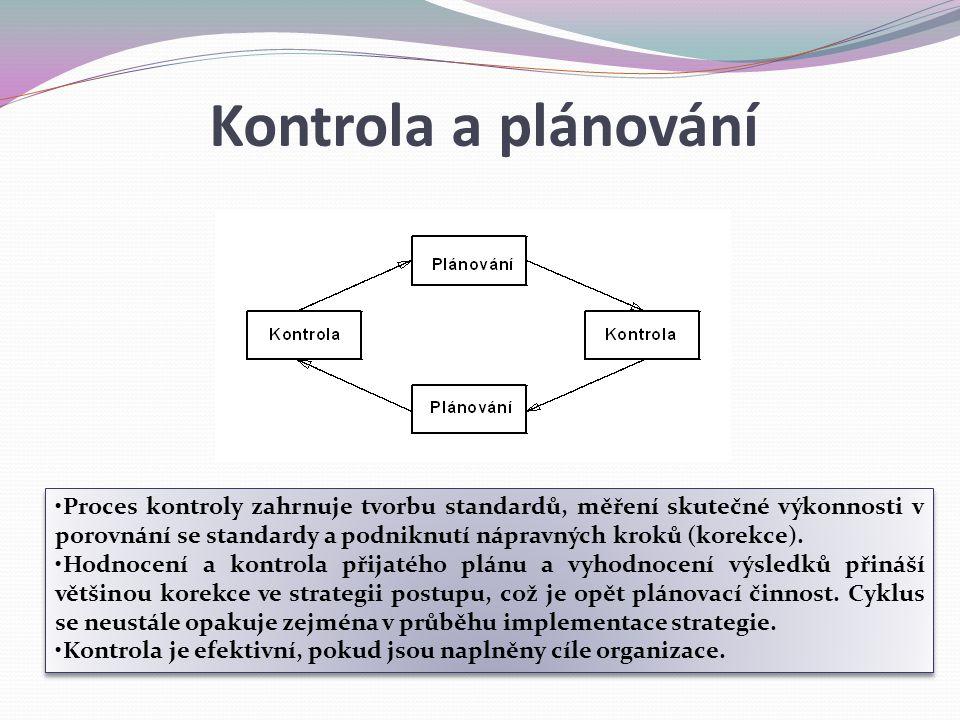 Proces kontroly zahrnuje tvorbu standardů, měření skutečné výkonnosti v porovnání se standardy a podniknutí nápravných kroků (korekce). Hodnocení a ko