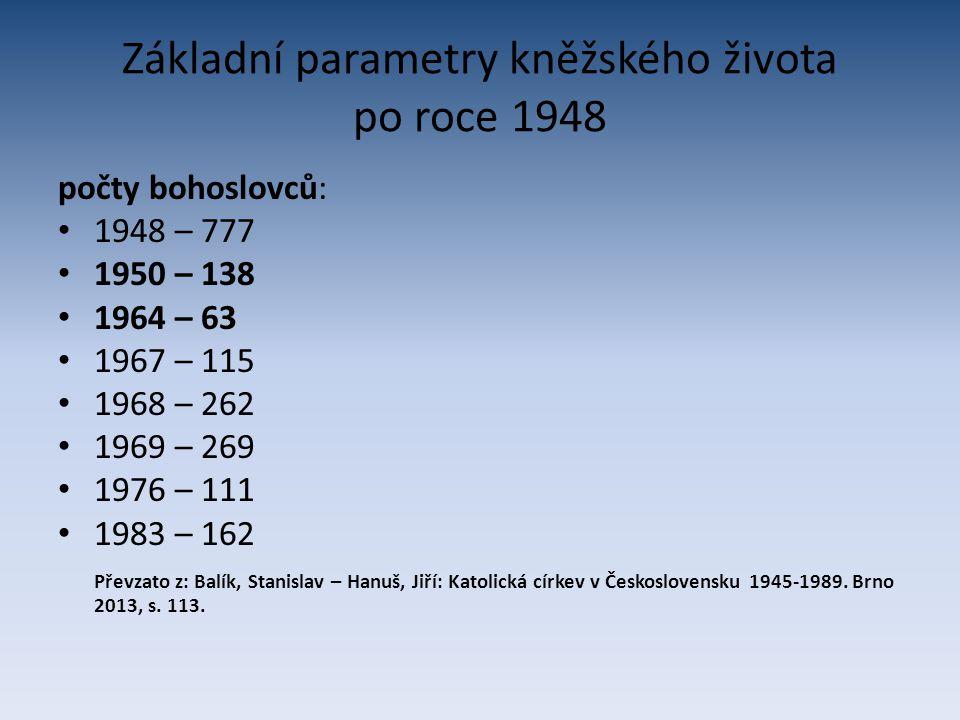 Základní parametry kněžského života po roce 1948 počty bohoslovců: 1948 – 777 1950 – 138 1964 – 63 1967 – 115 1968 – 262 1969 – 269 1976 – 111 1983 –