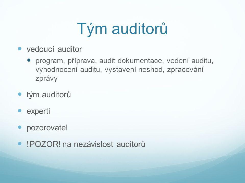 Tým auditorů vedoucí auditor program, příprava, audit dokumentace, vedení auditu, vyhodnocení auditu, vystavení neshod, zpracování zprávy tým auditorů experti pozorovatel !POZOR.