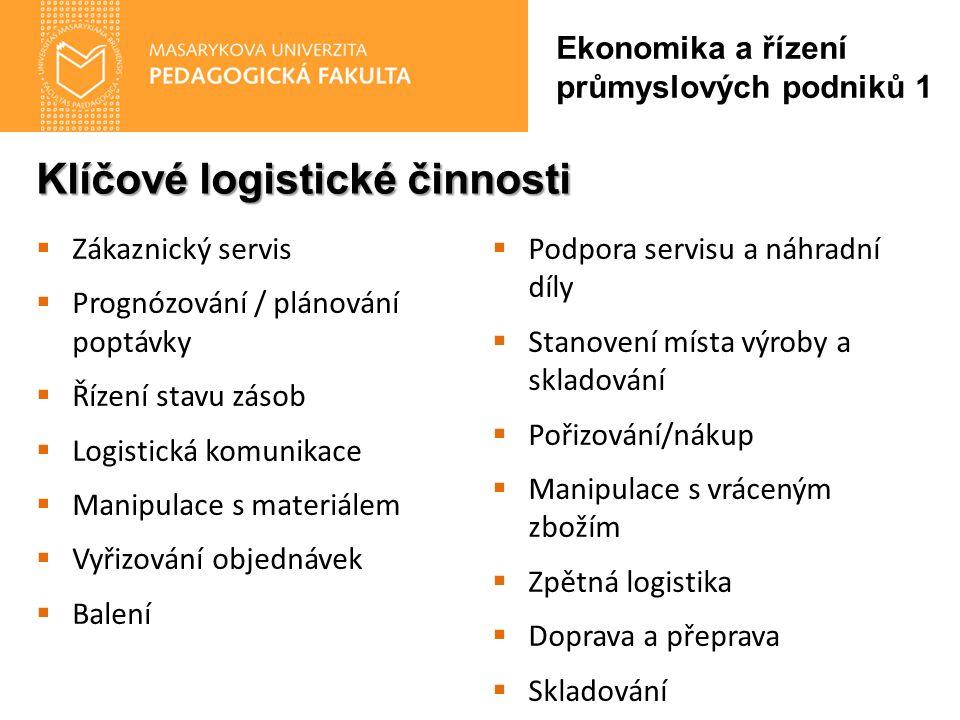 Klíčové logistické činnosti Ekonomika a řízení průmyslových podniků 1  Zákaznický servis  Prognózování / plánování poptávky  Řízení stavu zásob  L