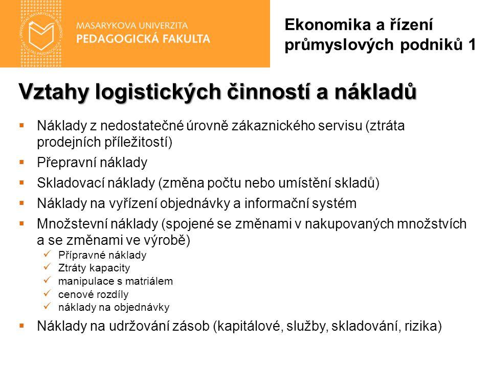 Vztahy logistických činností a nákladů Ekonomika a řízení průmyslových podniků 1  Náklady z nedostatečné úrovně zákaznického servisu (ztráta prodejních příležitostí)  Přepravní náklady  Skladovací náklady (změna počtu nebo umístění skladů)  Náklady na vyřízení objednávky a informační systém  Množstevní náklady (spojené se změnami v nakupovaných množstvích a se změnami ve výrobě) Přípravné náklady Ztráty kapacity manipulace s matriálem cenové rozdíly náklady na objednávky  Náklady na udržování zásob (kapitálové, služby, skladování, rizika)