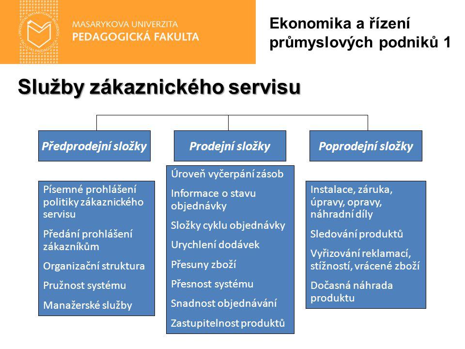 Služby zákaznického servisu Ekonomika a řízení průmyslových podniků 1 Prodejní složky Písemné prohlášení politiky zákaznického servisu Předání prohláš