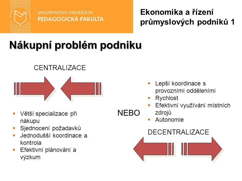 Nákupní problém podniku Ekonomika a řízení průmyslových podniků 1 NEBO CENTRALIZACE DECENTRALIZACE  Větší specializace při nákupu  Sjednocení požadavků  Jednodušší koordinace a kontrola  Efektivní plánování a výzkum  Lepší koordinace s provozními odděleními  Rychlost  Efektivní využívání místních zdrojů  Autonomie