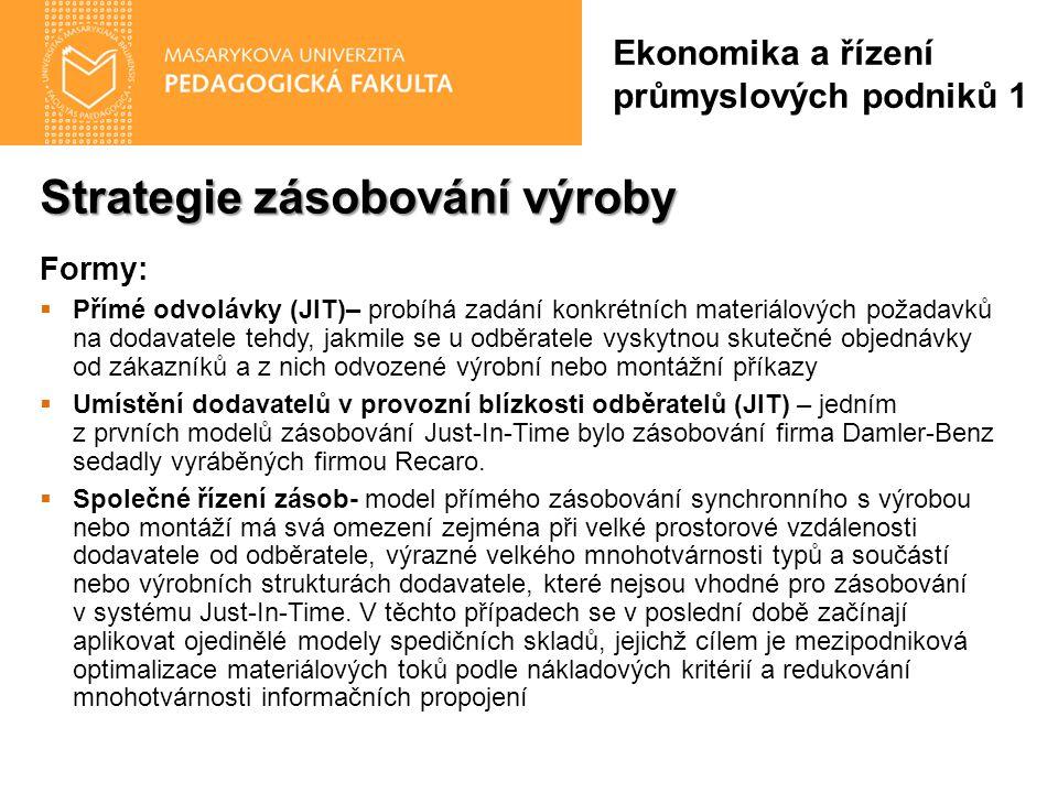 Strategie zásobování výroby Ekonomika a řízení průmyslových podniků 1 Formy:  Přímé odvolávky (JIT)– probíhá zadání konkrétních materiálových požadav